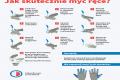 Uwaga! Komunikat Dyrektora Szkoły Muzycznej I st.w Solcu Kujawskim  dotyczący zagrożenia zakażenia Koronawirusem!
